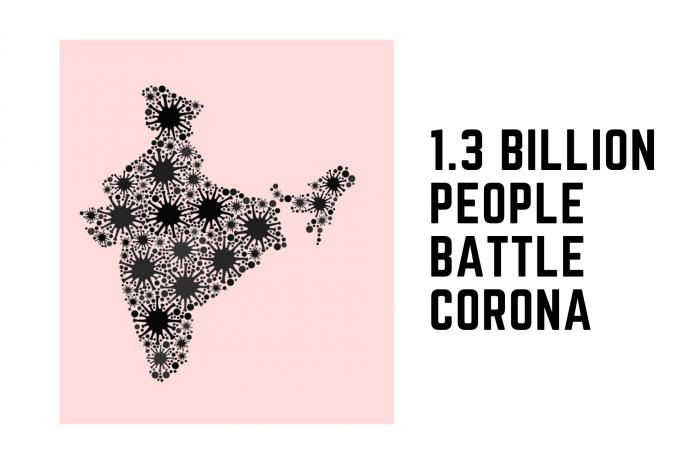 corona-cases-india-nykdaily-arushisana